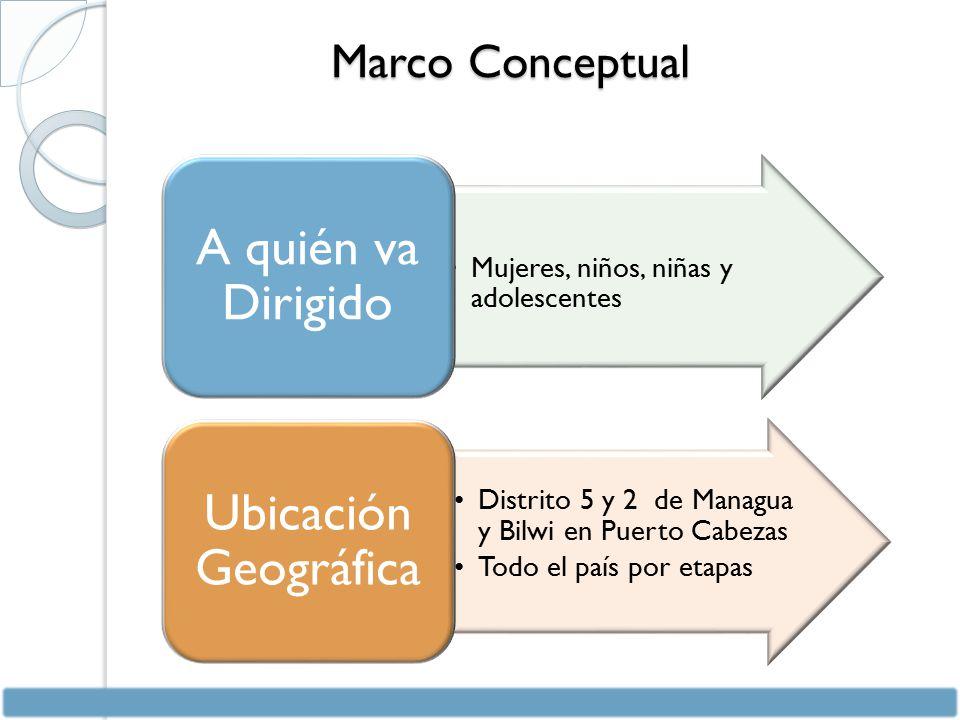 Marco Conceptual Mujeres, niños, niñas y adolescentes A quién va Dirigido Distrito 5 y 2 de Managua y Bilwi en Puerto Cabezas Todo el país por etapas Ubicación Geográfica