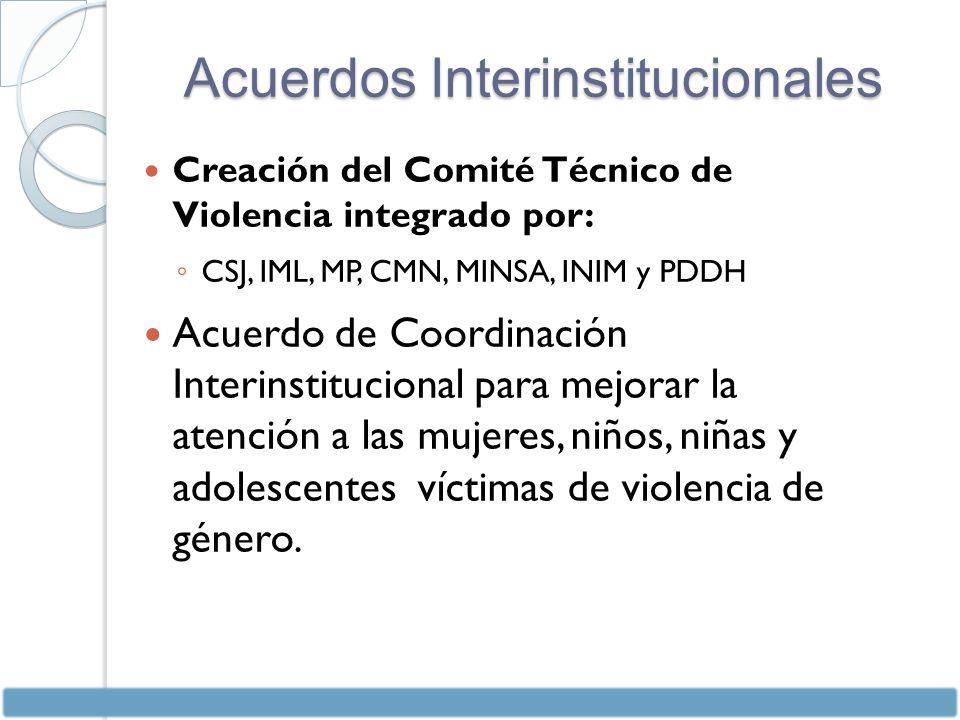 Creación del Comité Técnico de Violencia integrado por: ◦ CSJ, IML, MP, CMN, MINSA, INIM y PDDH Acuerdo de Coordinación Interinstitucional para mejorar la atención a las mujeres, niños, niñas y adolescentes víctimas de violencia de género.