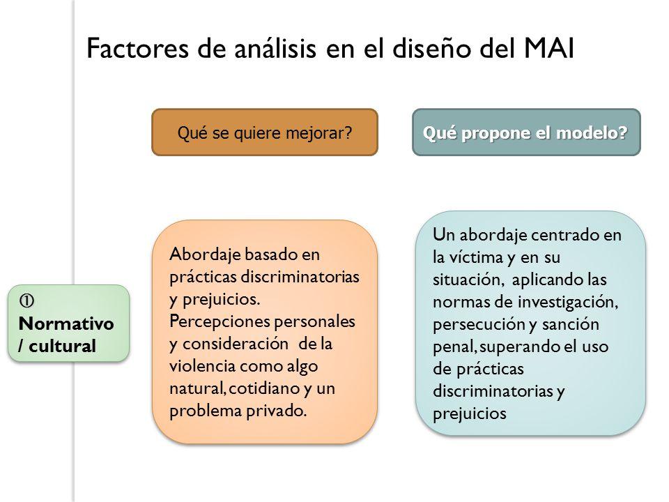 Factores de análisis en el diseño del MAI  Normativo / cultural Qué se quiere mejorar.