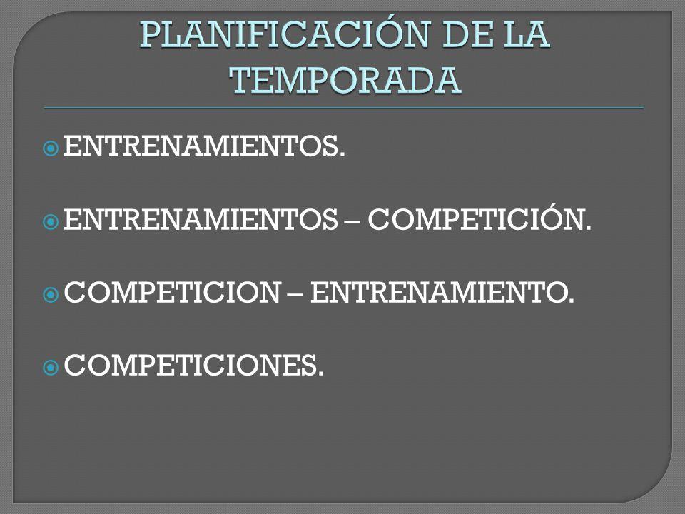  ENTRENAMIENTOS.  ENTRENAMIENTOS – COMPETICIÓN.  COMPETICION – ENTRENAMIENTO.  COMPETICIONES.
