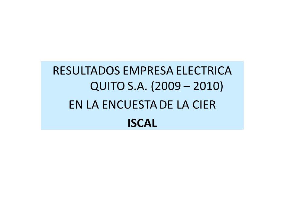 RESULTADOS EMPRESA ELECTRICA QUITO S.A. (2009 – 2010) EN LA ENCUESTA DE LA CIER ISCAL