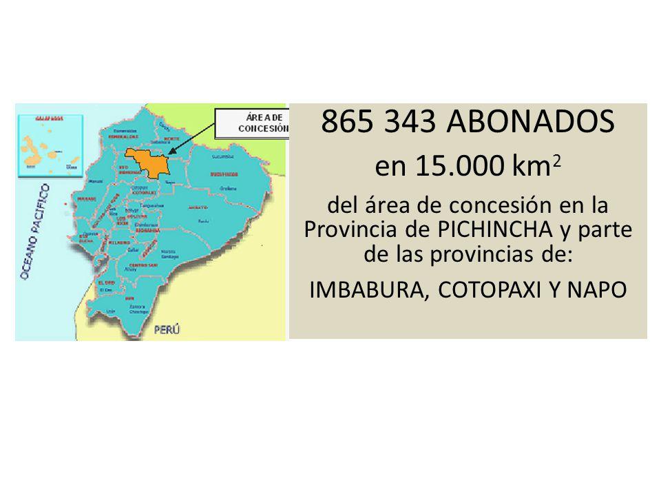 865 343 ABONADOS en 15.000 km 2 del área de concesión en la Provincia de PICHINCHA y parte de las provincias de: IMBABURA, COTOPAXI Y NAPO