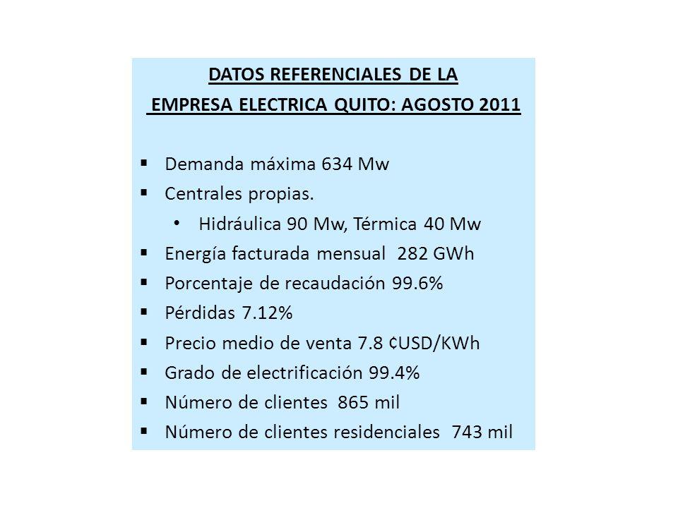 DATOS REFERENCIALES DE LA EMPRESA ELECTRICA QUITO: AGOSTO 2011  Demanda máxima 634 Mw  Centrales propias.