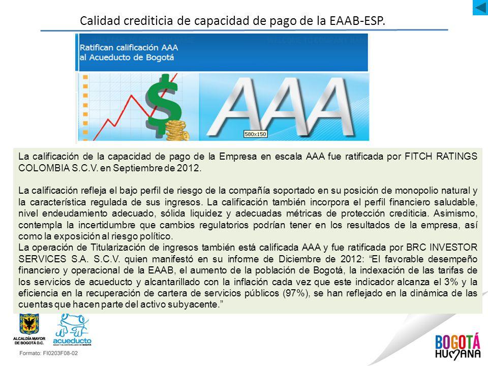 Calidad crediticia de capacidad de pago de la EAAB-ESP.