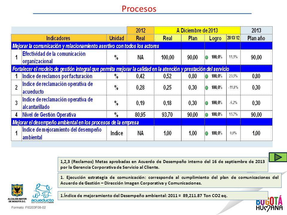 Procesos 1.