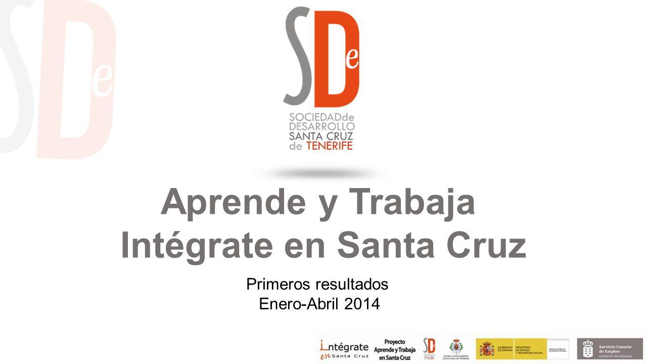 Aprende y Trabaja Intégrate en Santa Cruz Primeros resultados Enero-Abril 2014