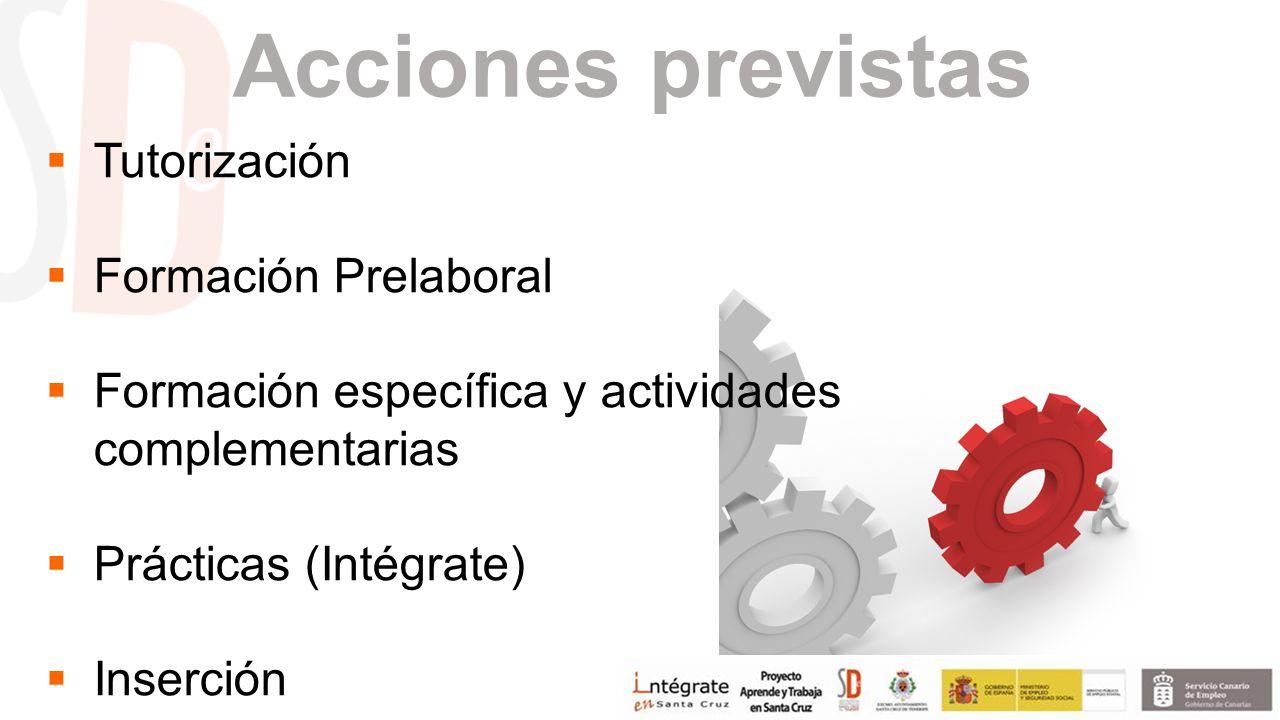 Acciones previstas  Tutorización  Formación Prelaboral  Formación específica y actividades complementarias  Prácticas (Intégrate)  Inserción