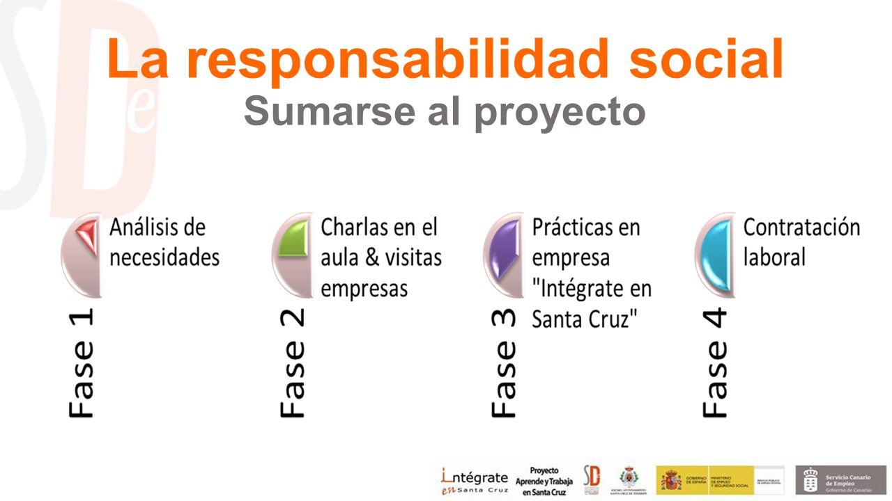 La responsabilidad social Sumarse al proyecto