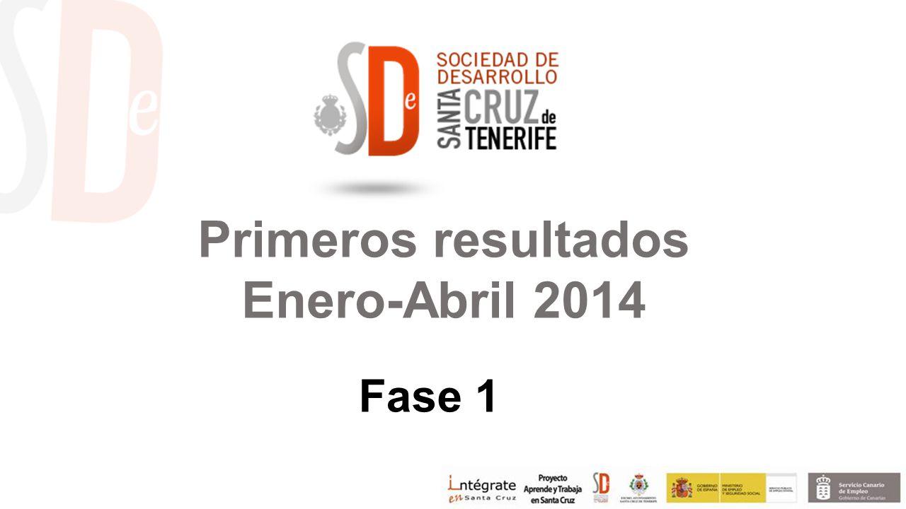 Primeros resultados Enero-Abril 2014 Fase 1