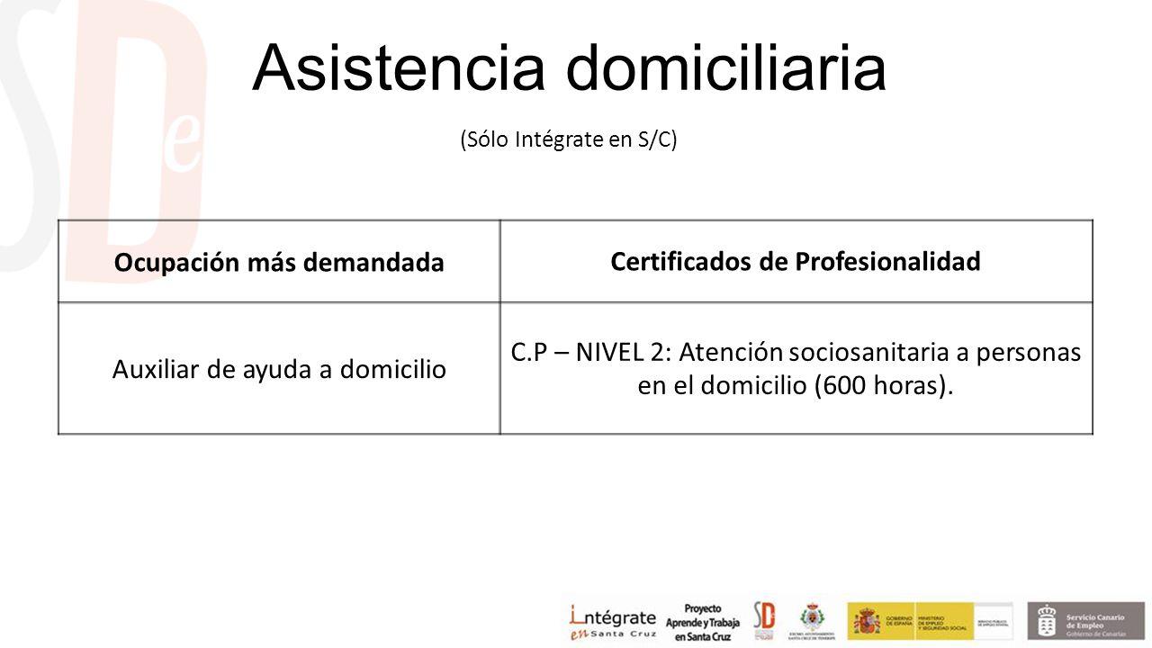 Asistencia domiciliaria Ocupación más demandadaCertificados de Profesionalidad Auxiliar de ayuda a domicilio C.P – NIVEL 2: Atención sociosanitaria a personas en el domicilio (600 horas).