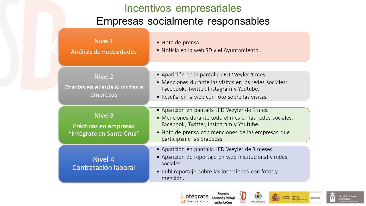 Incentivos empresariales Empresas socialmente responsables Nota de prensa.