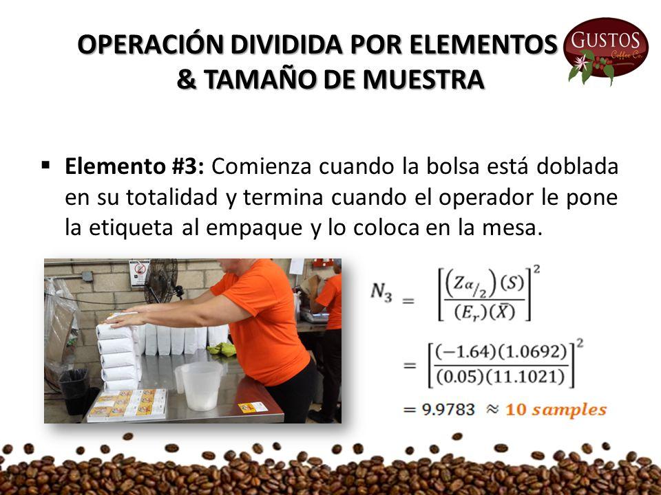  Elemento #3: Comienza cuando la bolsa está doblada en su totalidad y termina cuando el operador le pone la etiqueta al empaque y lo coloca en la mesa.