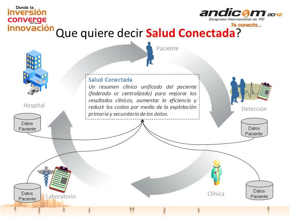 Que quiere decir Salud Conectada.