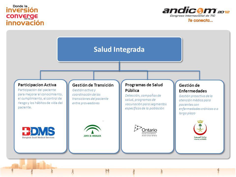 Salud Integrada Participacíon Activa Participación del paciente para mejorar el conocimiento, el cumplimiento, el control de riesgo y los hábitos de vida del paciente.