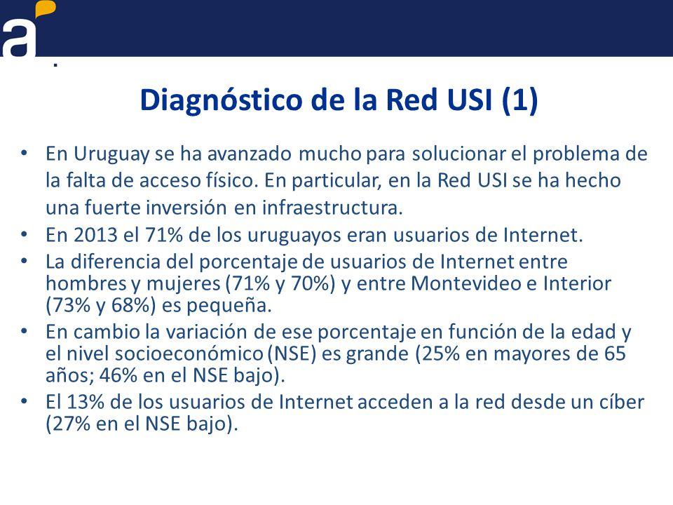 Diagnóstico de la Red USI (1) En Uruguay se ha avanzado mucho para solucionar el problema de la falta de acceso físico.