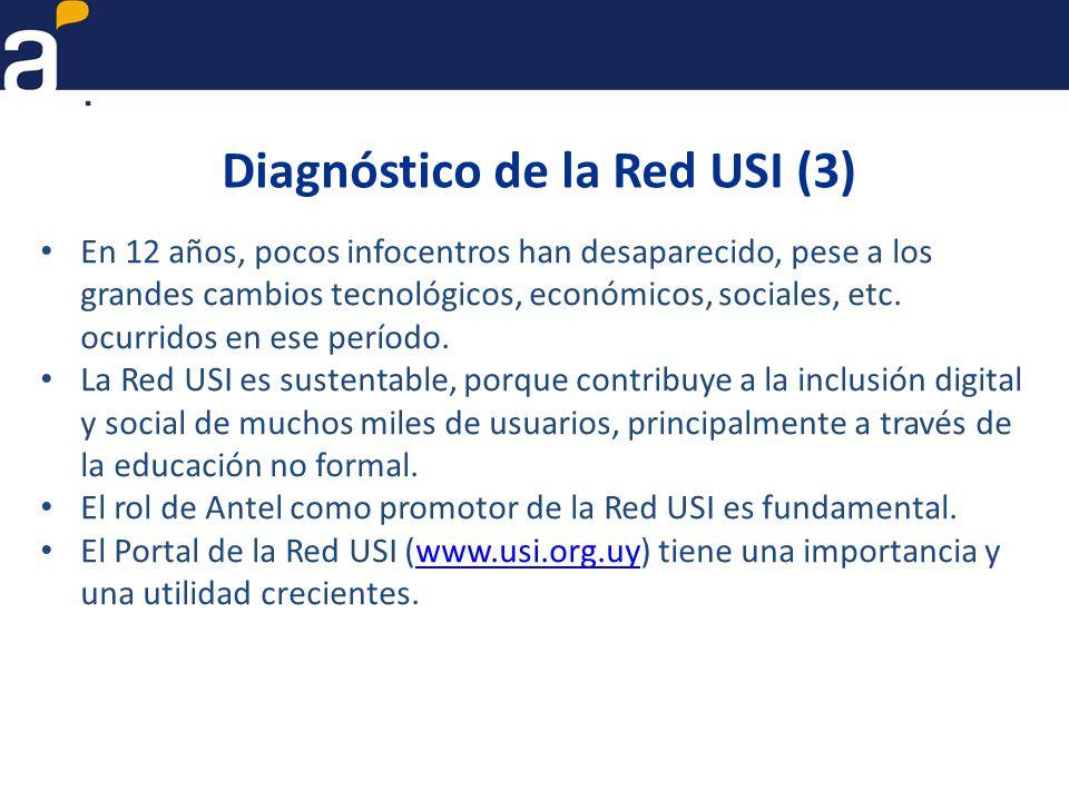 Diagnóstico de la Red USI (3) En 12 años, pocos infocentros han desaparecido, pese a los grandes cambios tecnológicos, económicos, sociales, etc.