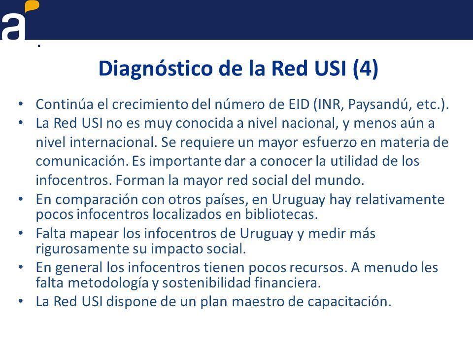 Diagnóstico de la Red USI (4) Continúa el crecimiento del número de EID (INR, Paysandú, etc.).