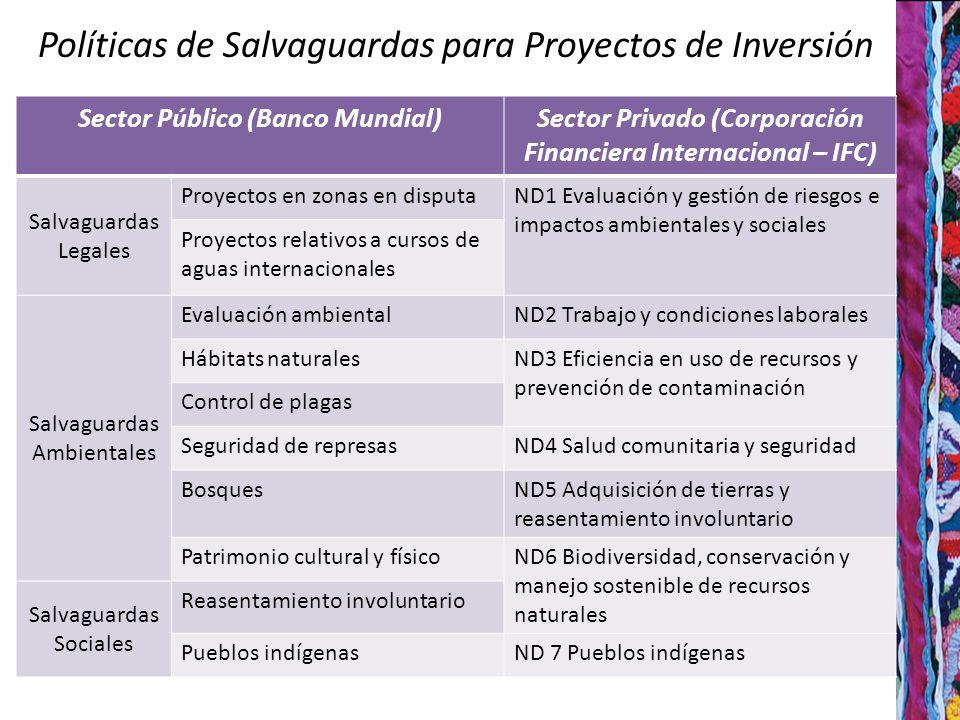 Políticas de Salvaguardas para Proyectos de Inversión 7 Sector Público (Banco Mundial)Sector Privado (Corporación Financiera Internacional – IFC) Salvaguardas Legales Proyectos en zonas en disputaND1 Evaluación y gestión de riesgos e impactos ambientales y sociales Proyectos relativos a cursos de aguas internacionales Salvaguardas Ambientales Evaluación ambientalND2 Trabajo y condiciones laborales Hábitats naturalesND3 Eficiencia en uso de recursos y prevención de contaminación Control de plagas Seguridad de represasND4 Salud comunitaria y seguridad BosquesND5 Adquisición de tierras y reasentamiento involuntario Patrimonio cultural y físicoND6 Biodiversidad, conservación y manejo sostenible de recursos naturales Salvaguardas Sociales Reasentamiento involuntario Pueblos indígenasND 7 Pueblos indígenas