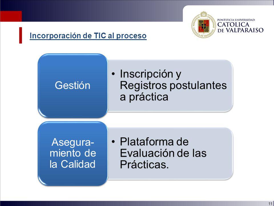 11 Incorporación de TIC al proceso Inscripción y Registros postulantes a práctica Gestión Plataforma de Evaluación de las Prácticas.
