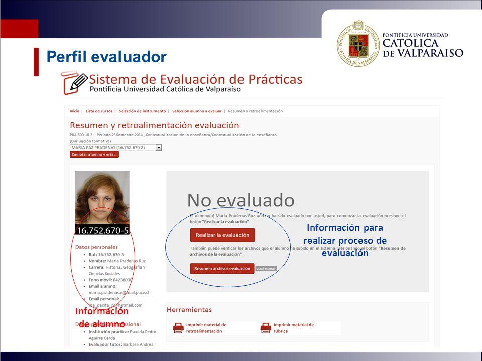 Perfil evaluador Información de alumno Información para realizar proceso de evaluación