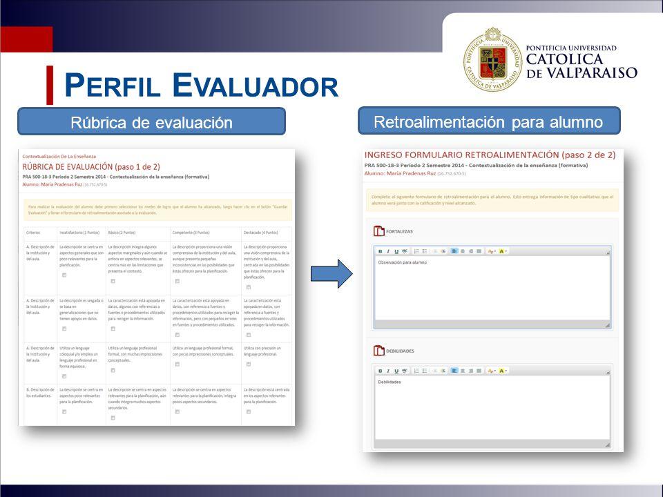 P ERFIL E VALUADOR Rúbrica de evaluación Retroalimentación para alumno