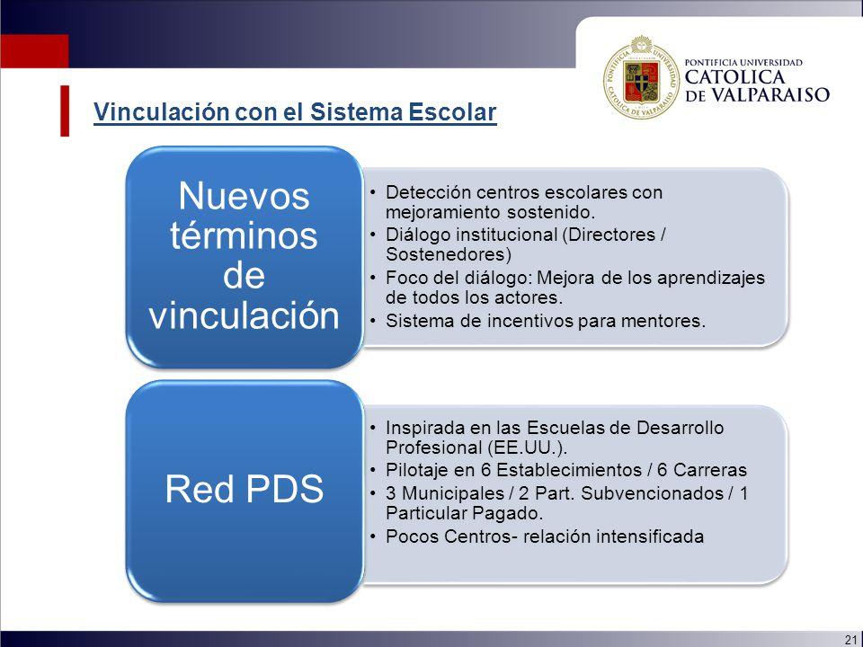 21 Vinculación con el Sistema Escolar Detección centros escolares con mejoramiento sostenido.