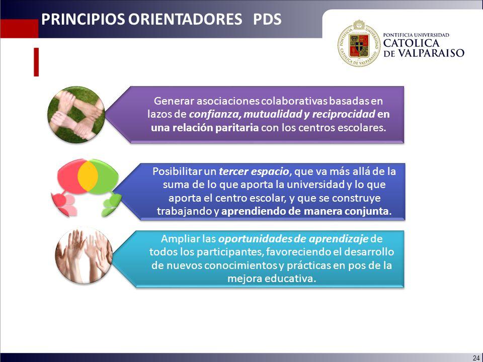 24 Generar asociaciones colaborativas basadas en lazos de confianza, mutualidad y reciprocidad en una relación paritaria con los centros escolares.