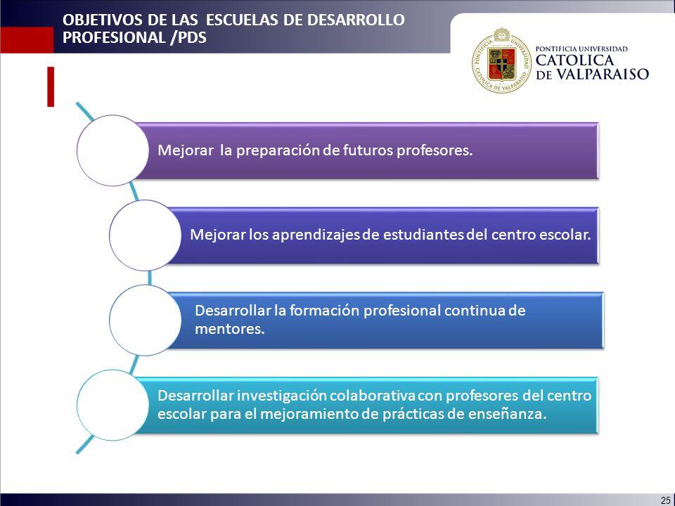 25 OBJETIVOS DE LAS ESCUELAS DE DESARROLLO PROFESIONAL /PDS Mejorar la preparación de futuros profesores.