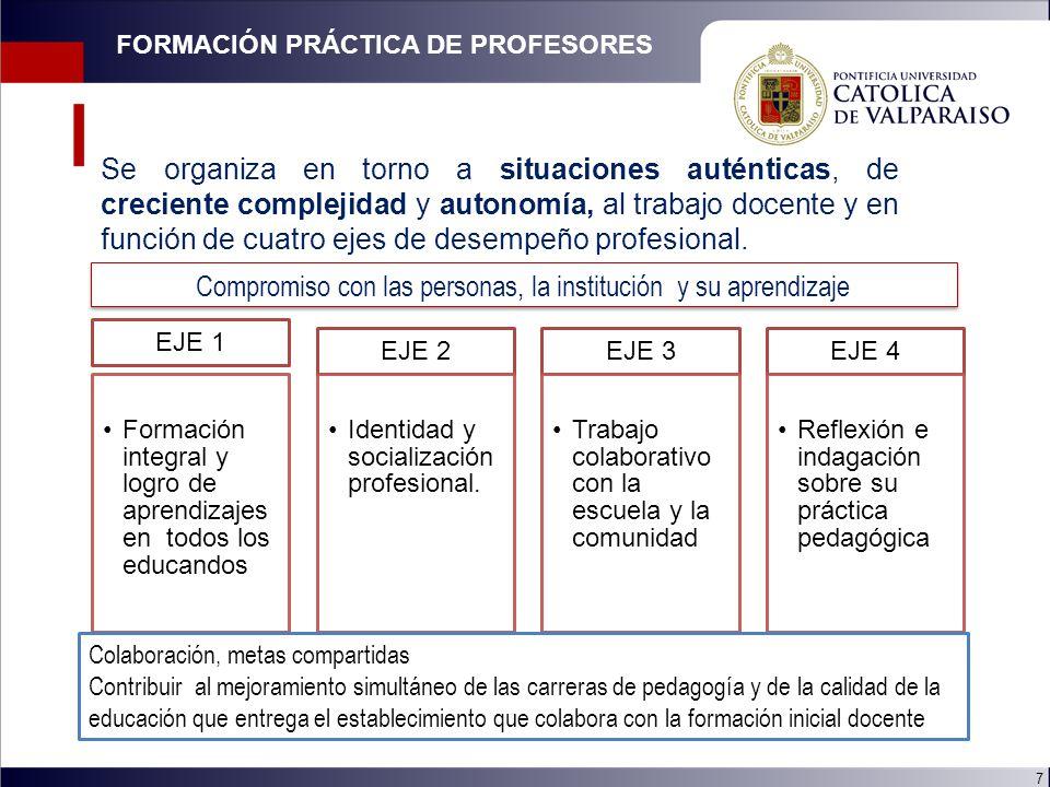 7 EJE 1 Formación integral y logro de aprendizajes en todos los educandos EJE 2 Identidad y socialización profesional.