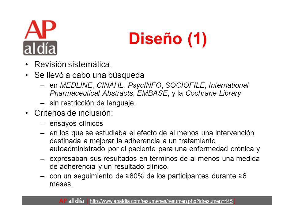 AP al día [ http://www.apaldia.com/resumenes/resumen.php idresumen=445 ] Diseño (1) Revisión sistemática.