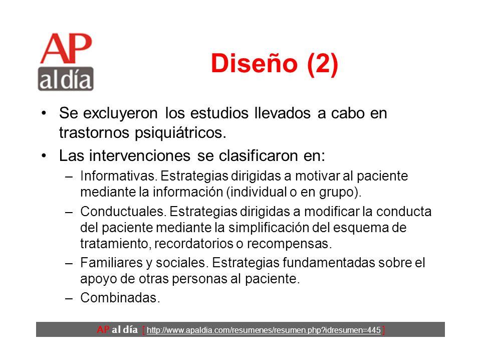 AP al día [ http://www.apaldia.com/resumenes/resumen.php idresumen=445 ] Diseño (2) Se excluyeron los estudios llevados a cabo en trastornos psiquiátricos.