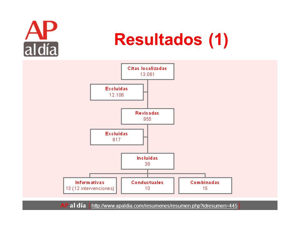 AP al día [ http://www.apaldia.com/resumenes/resumen.php idresumen=445 ] Resultados (1)