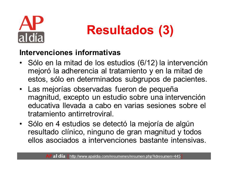 AP al día [ http://www.apaldia.com/resumenes/resumen.php idresumen=445 ] Resultados (3) Intervenciones informativas Sólo en la mitad de los estudios (6/12) la intervención mejoró la adherencia al tratamiento y en la mitad de estos, sólo en determinados subgrupos de pacientes.