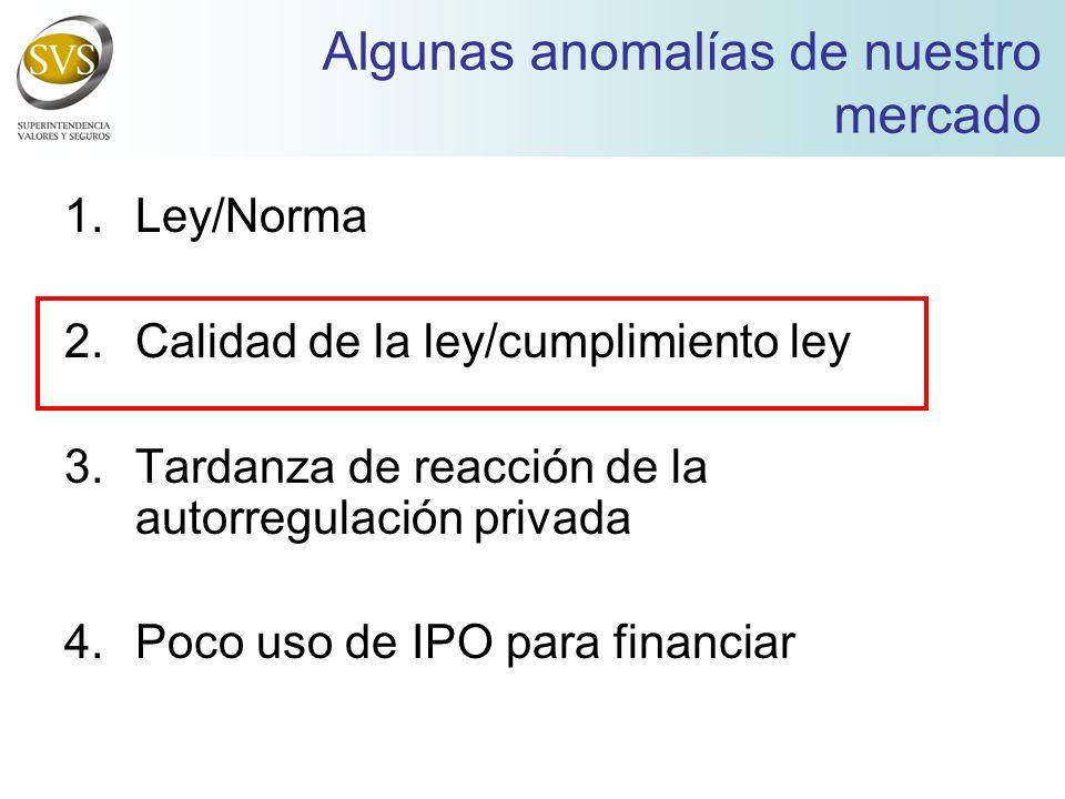 Algunas anomalías de nuestro mercado 1.Ley/Norma 2.Calidad de la ley/cumplimiento ley 3.Tardanza de reacción de la autorregulación privada 4.Poco uso de IPO para financiar