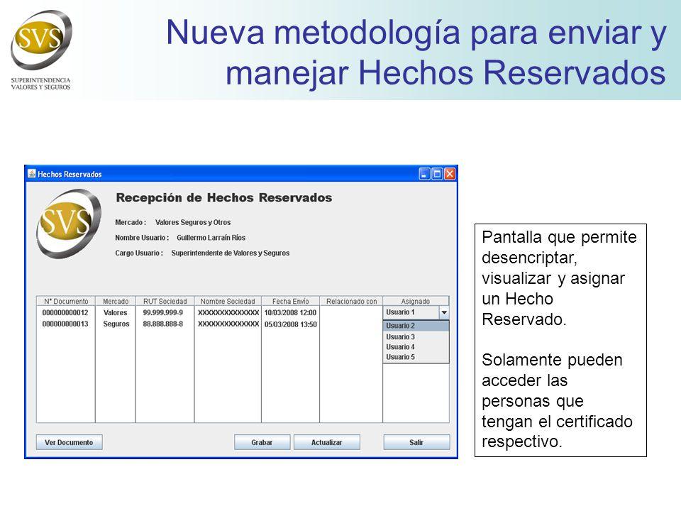 Pantalla que permite desencriptar, visualizar y asignar un Hecho Reservado.