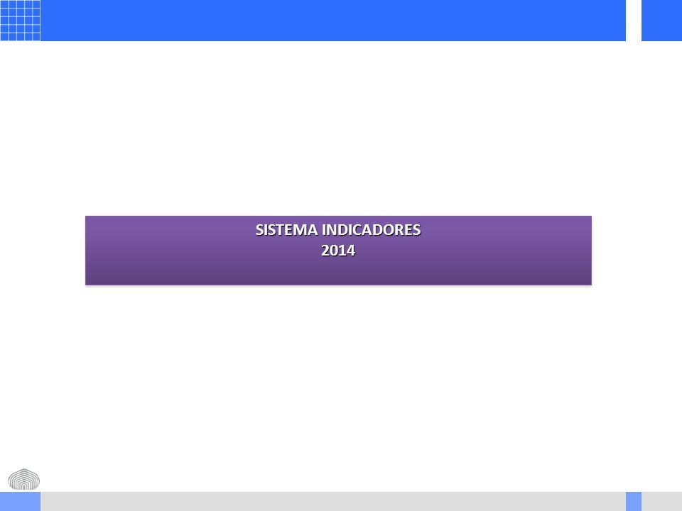 SISTEMA INDICADORES 2014 2014