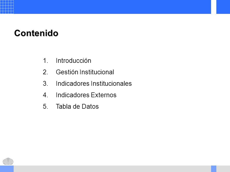 Contenido 1.Introducción 2.Gestión Institucional 3.Indicadores Institucionales 4.Indicadores Externos 5.Tabla de Datos
