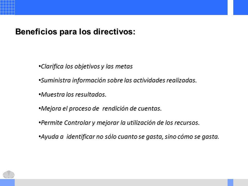 Beneficios para los directivos: Clarifica los objetivos y las metas Clarifica los objetivos y las metas Suministra información sobre las actividades realizadas.