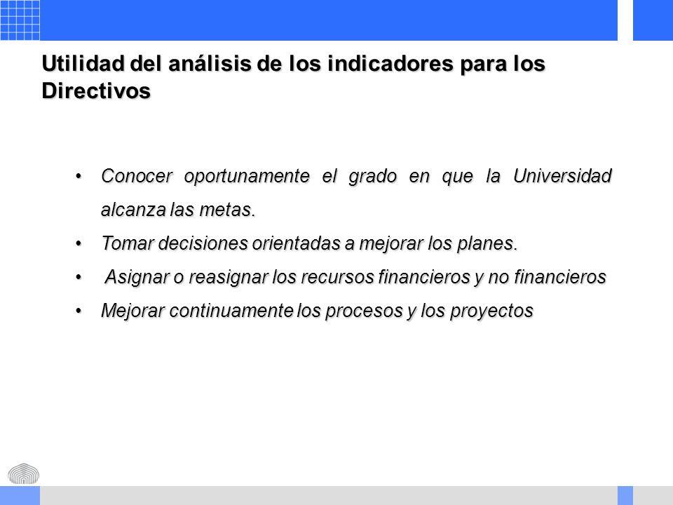 Utilidad del análisis de los indicadores para los Directivos Conocer oportunamente el grado en que la Universidad alcanza las metas.Conocer oportunamente el grado en que la Universidad alcanza las metas.