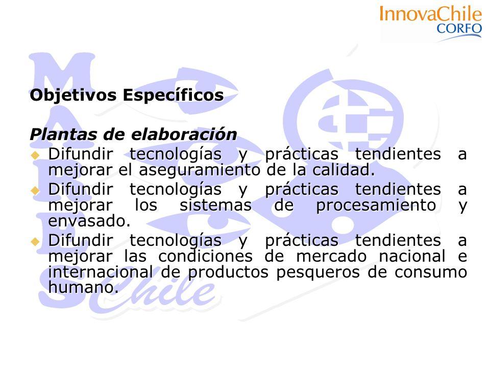 Objetivos Específicos Plantas de elaboración  Difundir tecnologías y prácticas tendientes a mejorar el aseguramiento de la calidad.