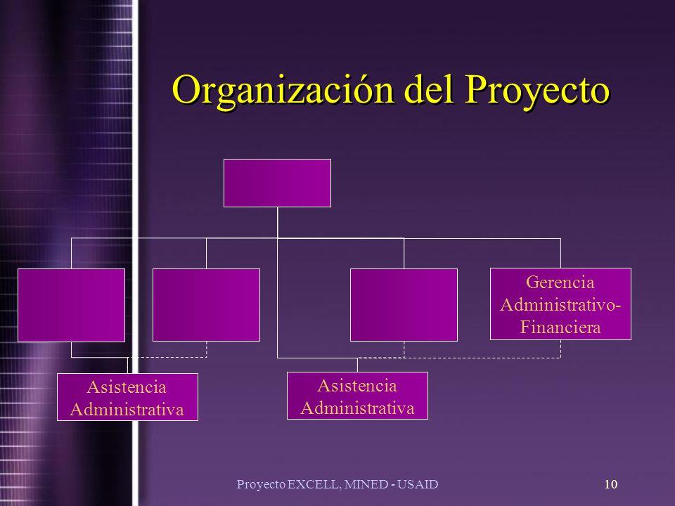 Proyecto EXCELL, MINED - USAID10 Organización del Proyecto Gerencia Administrativo- Financiera Asistencia Administrativa