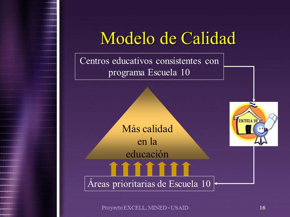 Proyecto EXCELL, MINED - USAID16 Modelo de Calidad Más calidad en la educación Centros educativos consistentes con programa Escuela 10 Áreas prioritarias de Escuela 10