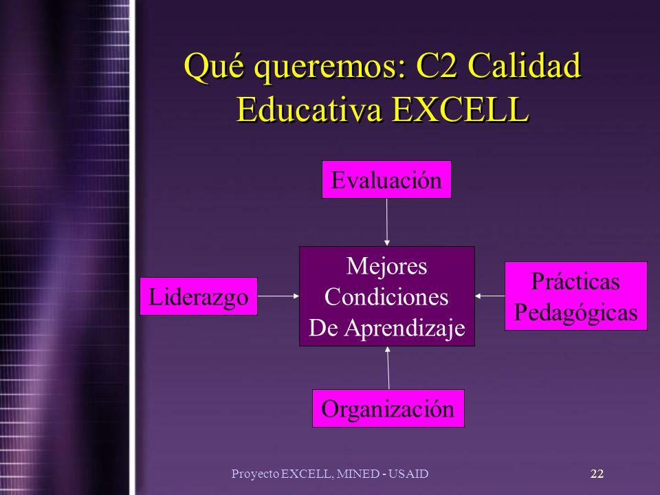 Proyecto EXCELL, MINED - USAID22 Qué queremos: C2 Calidad Educativa EXCELL Mejores Condiciones De Aprendizaje Liderazgo Organización Prácticas Pedagógicas Evaluación