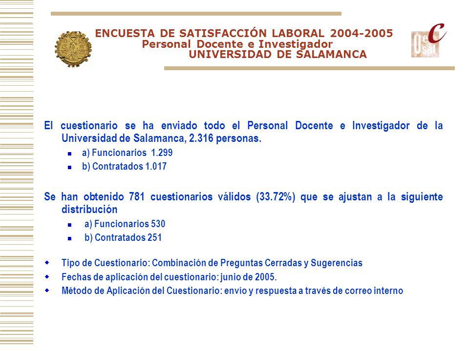El cuestionario se ha enviado todo el Personal Docente e Investigador de la Universidad de Salamanca, 2.316 personas.