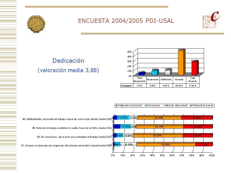 ENCUESTA 2004/2005 PDI-USAL Dedicación (valoración media 3,88)