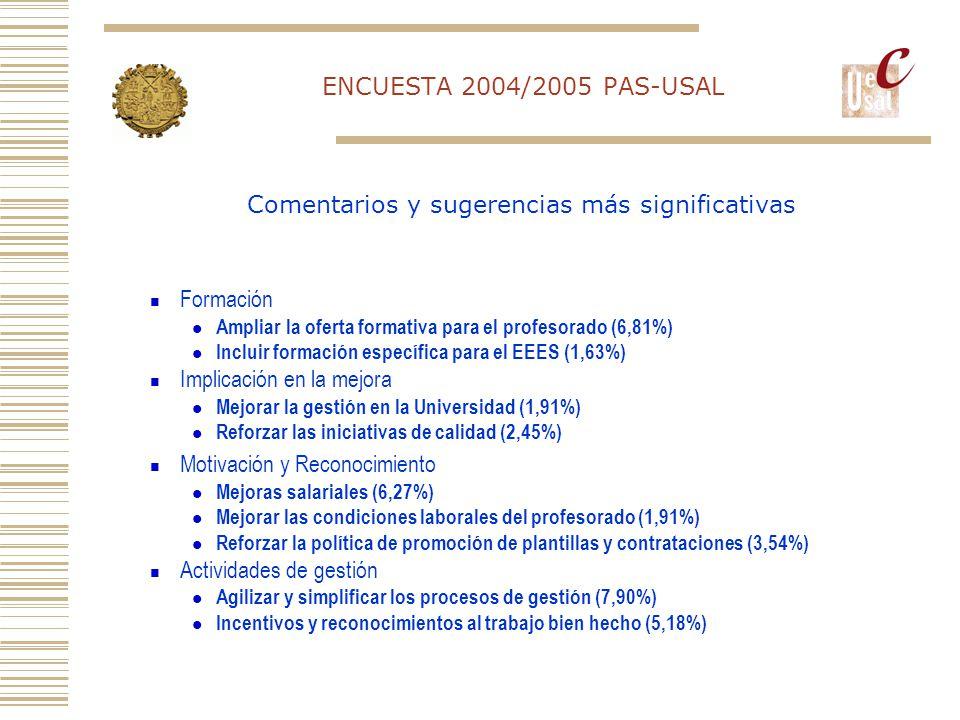 ENCUESTA 2004/2005 PAS-USAL Formación Ampliar la oferta formativa para el profesorado (6,81%) Incluir formación específica para el EEES (1,63%) Implicación en la mejora Mejorar la gestión en la Universidad (1,91%) Reforzar las iniciativas de calidad (2,45%) Motivación y Reconocimiento Mejoras salariales (6,27%) Mejorar las condiciones laborales del profesorado (1,91%) Reforzar la política de promoción de plantillas y contrataciones (3,54%) Actividades de gestión Agilizar y simplificar los procesos de gestión (7,90%) Incentivos y reconocimientos al trabajo bien hecho (5,18%) Comentarios y sugerencias más significativas