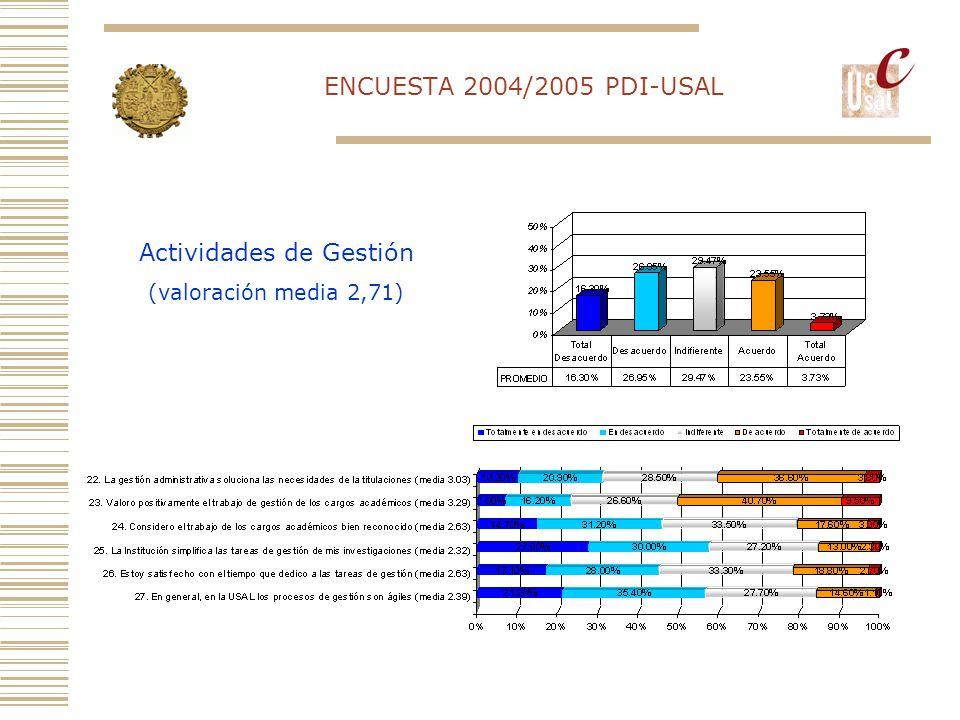 ENCUESTA 2004/2005 PDI-USAL Actividades de Gestión (valoración media 2,71)