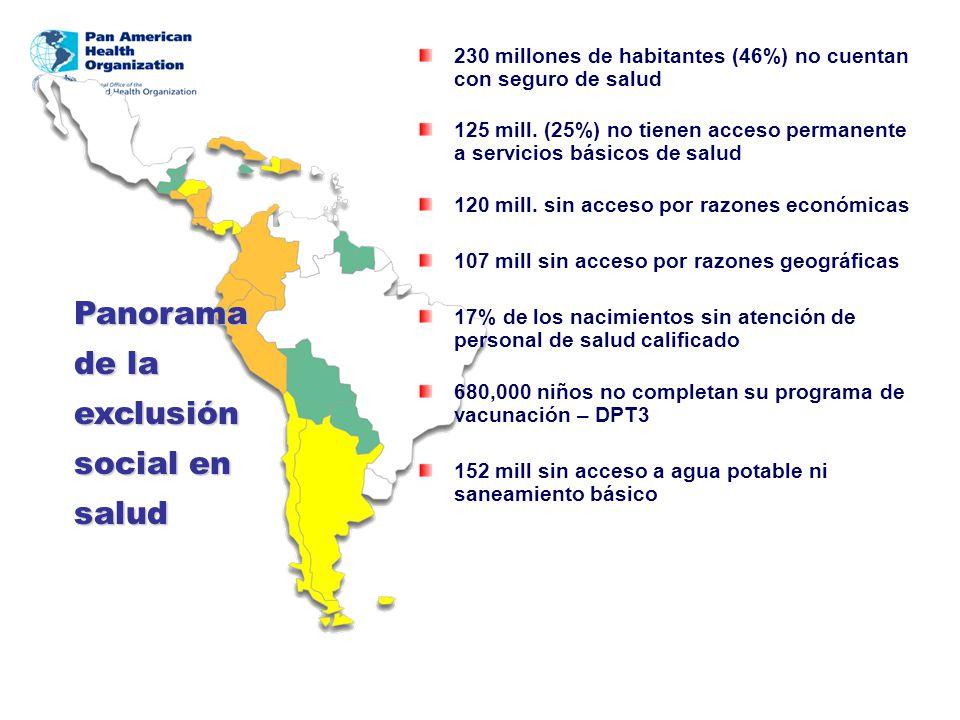 230 millones de habitantes (46%) no cuentan con seguro de salud 125 mill.