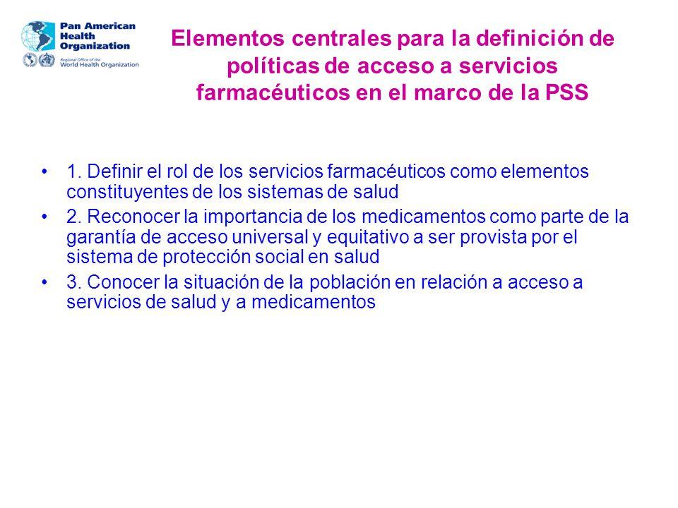Elementos centrales para la definición de políticas de acceso a servicios farmacéuticos en el marco de la PSS 1.