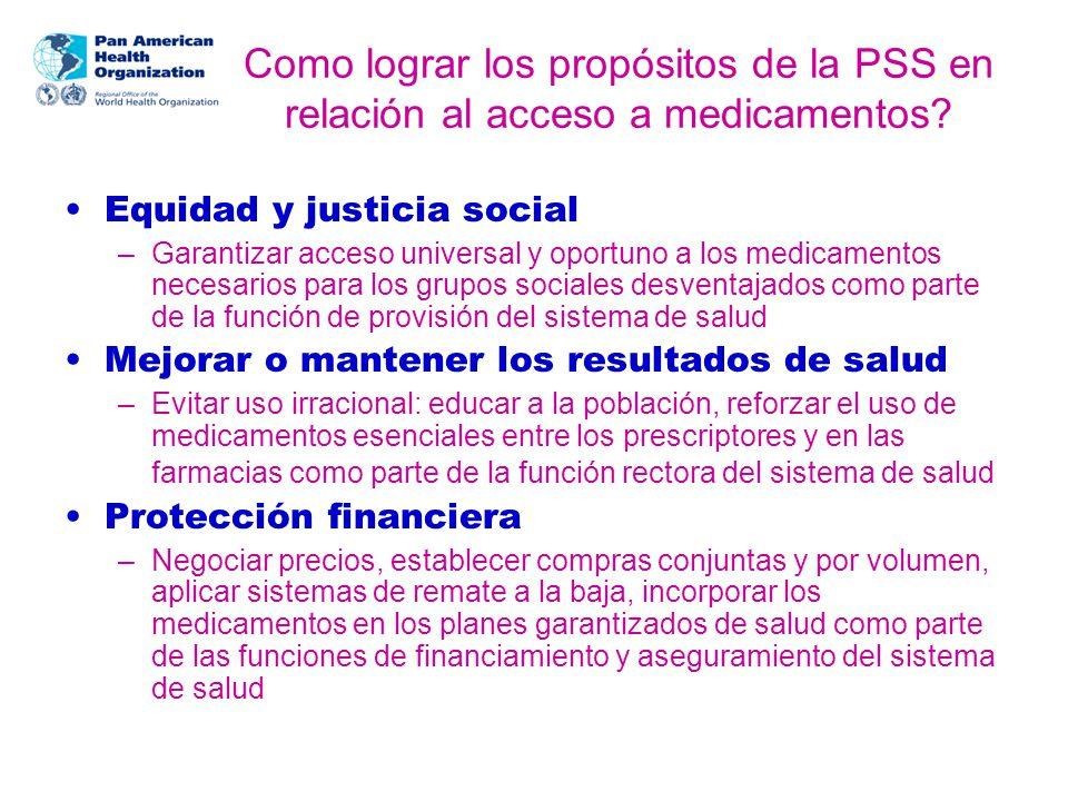 Como lograr los propósitos de la PSS en relación al acceso a medicamentos.